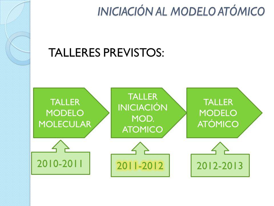 INICIACIÓN AL MODELO ATÓMICO TALLERES PREVISTOS: TALLER MODELO MOLECULAR TALLER INICIACIÓN MOD. ATOMICO TALLER MODELO ATÓMICO 2010-2011 2012-2013