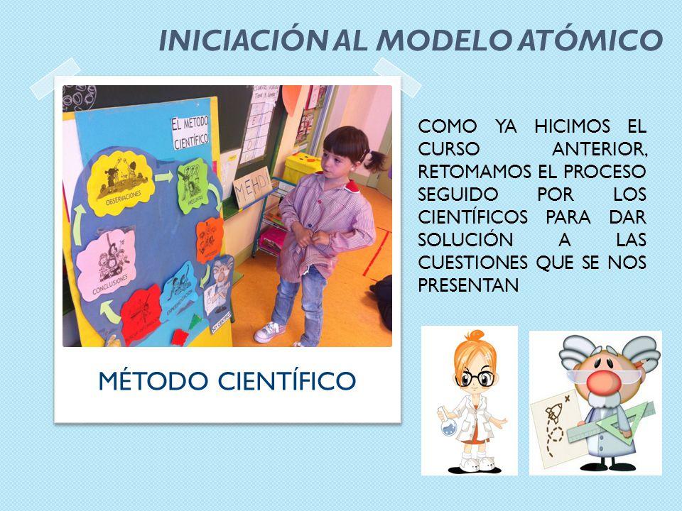 INICIACIÓN AL MODELO ATÓMICO MÉTODO CIENTÍFICO COMO YA HICIMOS EL CURSO ANTERIOR, RETOMAMOS EL PROCESO SEGUIDO POR LOS CIENTÍFICOS PARA DAR SOLUCIÓN A