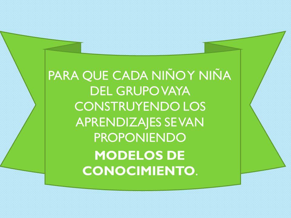 PARA QUE CADA NIÑO Y NIÑA DEL GRUPO VAYA CONSTRUYENDO LOS APRENDIZAJES SE VAN PROPONIENDO MODELOS DE CONOCIMIENTO.
