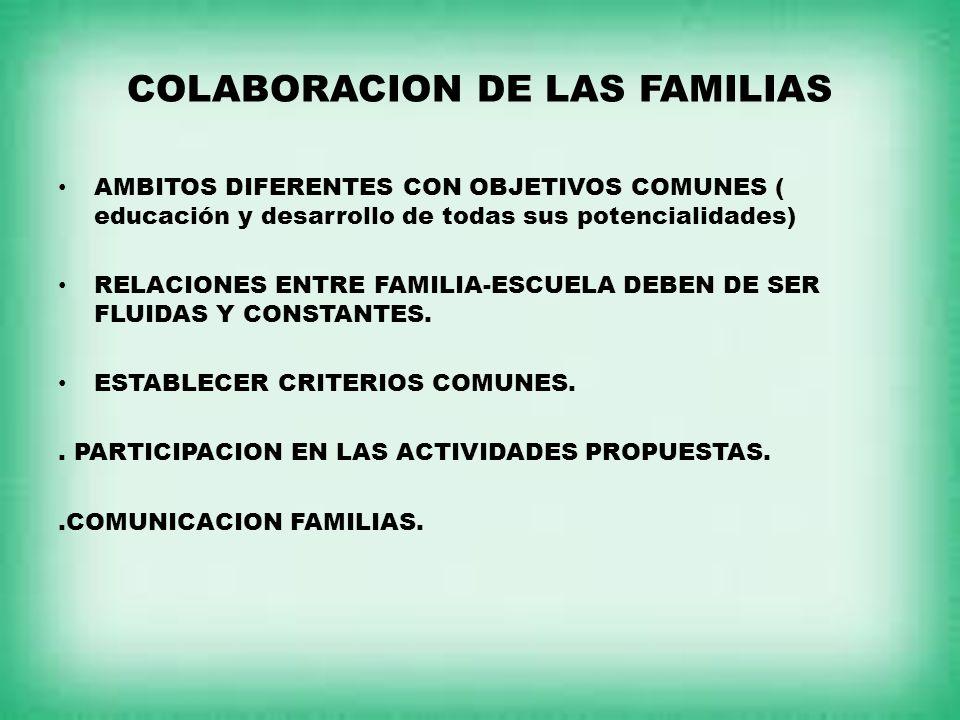 COLABORACION DE LAS FAMILIAS AMBITOS DIFERENTES CON OBJETIVOS COMUNES ( educación y desarrollo de todas sus potencialidades) RELACIONES ENTRE FAMILIA-