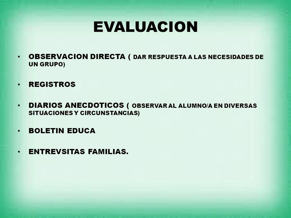 EVALUACION OBSERVACION DIRECTA ( DAR RESPUESTA A LAS NECESIDADES DE UN GRUPO) REGISTROS DIARIOS ANECDOTICOS ( OBSERVAR AL ALUMNO/A EN DIVERSAS SITUACI