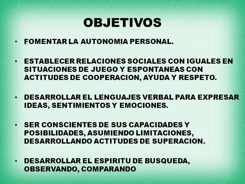 OBJETIVOS FOMENTAR LA AUTONOMIA PERSONAL. ESTABLECER RELACIONES SOCIALES CON IGUALES EN SITUACIONES DE JUEGO Y ESPONTANEAS CON ACTITUDES DE COOPERACIO