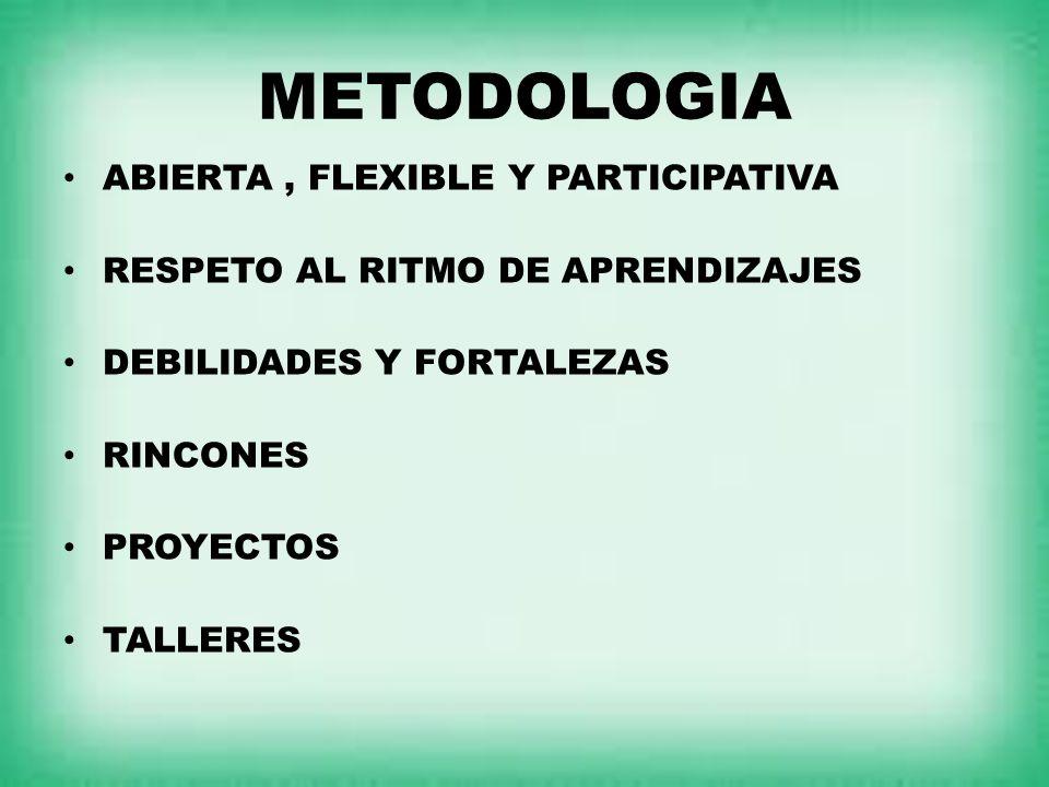 METODOLOGIA ABIERTA, FLEXIBLE Y PARTICIPATIVA RESPETO AL RITMO DE APRENDIZAJES DEBILIDADES Y FORTALEZAS RINCONES PROYECTOS TALLERES