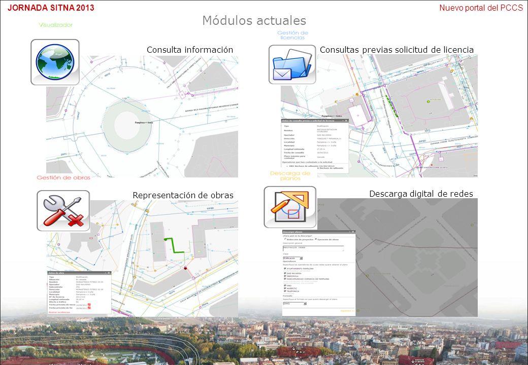 Nuevo portal del PCCSJORNADA SITNA 2013 Módulos actuales Consulta información Consultas previas solicitud de licencia Representación de obras Descarga