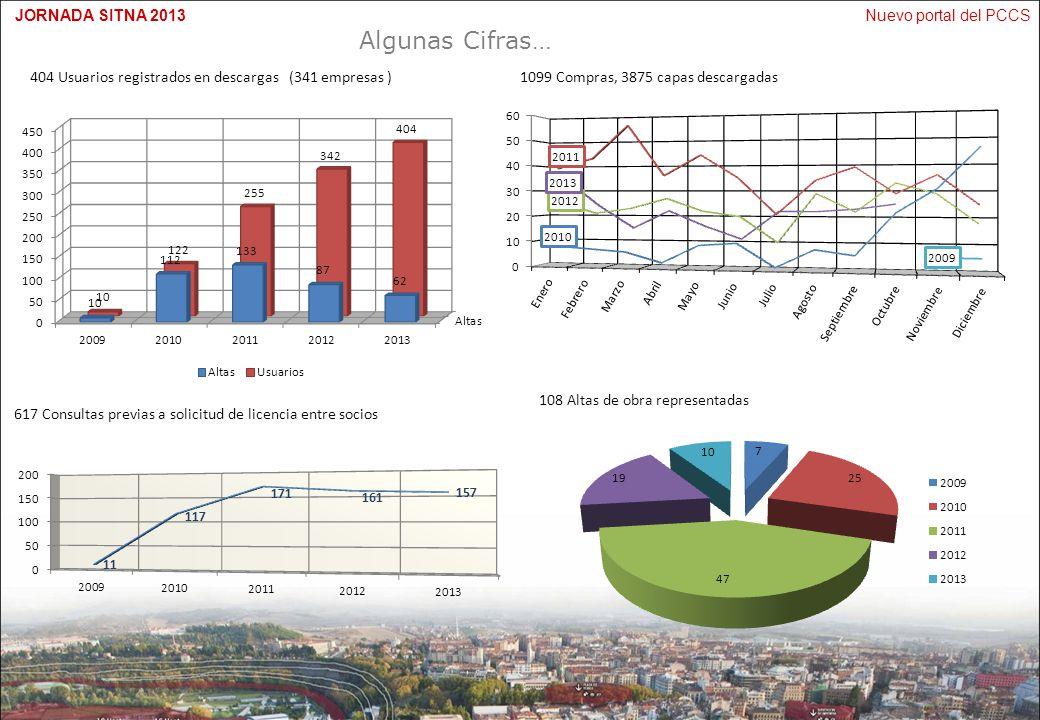 Nuevo portal del PCCSJORNADA SITNA 2013 ¿Por qué un nuevo PCCS.