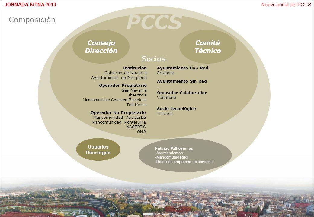 Nuevo portal del PCCSJORNADA SITNA 2013 PCCS Socios Operador Propietario Gas Navarra Iberdrola Mancomunidad Comarca Pamplona Telefónica Institución Go