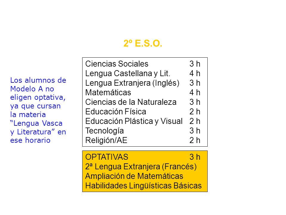 2º E.S.O. Ciencias Sociales3 h Lengua Castellana y Lit.