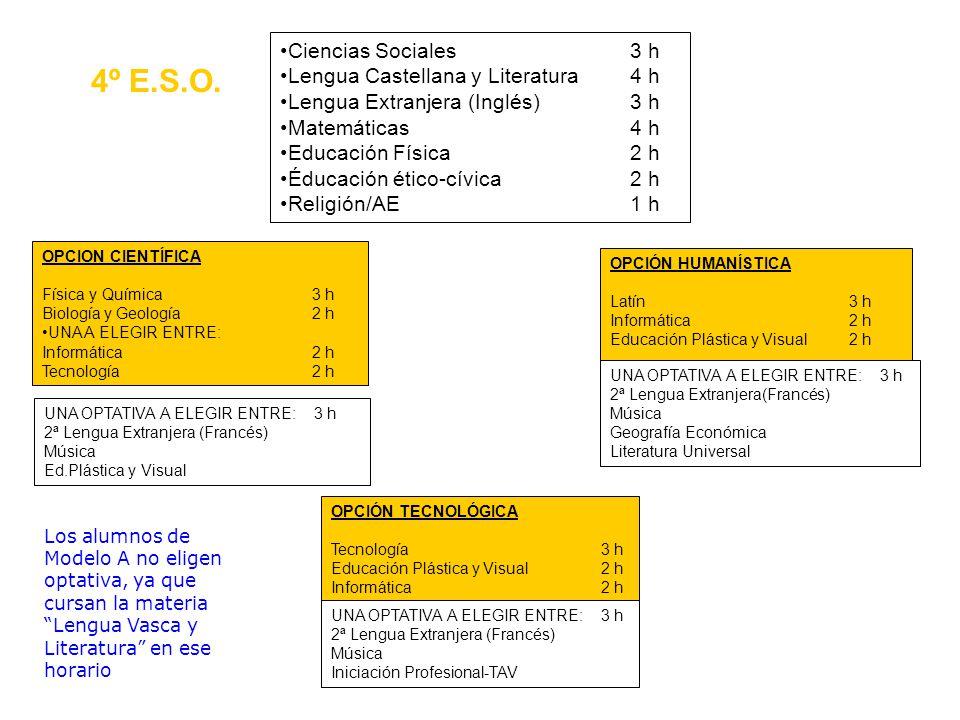 Ciencias Sociales3 h Lengua Castellana y Literatura4 h Lengua Extranjera (Inglés)3 h Matemáticas4 h Educación Física2 h Éducación ético-cívica2 h Religión/AE1 h OPCION CIENTÍFICA Física y Química3 h Biología y Geología2 h UNA A ELEGIR ENTRE: Informática 2 h Tecnología2 h OPCIÓN HUMANÍSTICA Latín3 h Informática2 h Educación Plástica y Visual2 h OPCIÓN TECNOLÓGICA Tecnología3 h Educación Plástica y Visual2 h Informática2 h UNA OPTATIVA A ELEGIR ENTRE:3 h 2ª Lengua Extranjera (Francés) Música Ed.Plástica y Visual UNA OPTATIVA A ELEGIR ENTRE:3 h 2ª Lengua Extranjera(Francés) Música Geografía Económica Literatura Universal UNA OPTATIVA A ELEGIR ENTRE:3 h 2ª Lengua Extranjera (Francés) Música Iniciación Profesional-TAV 4º E.S.O.