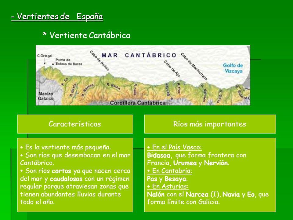 - Vertientes de España * Vertiente Cantábrica CaracterísticasRíos más importantes + Es la vertiente más pequeña. + Son ríos que desembocan en el mar C