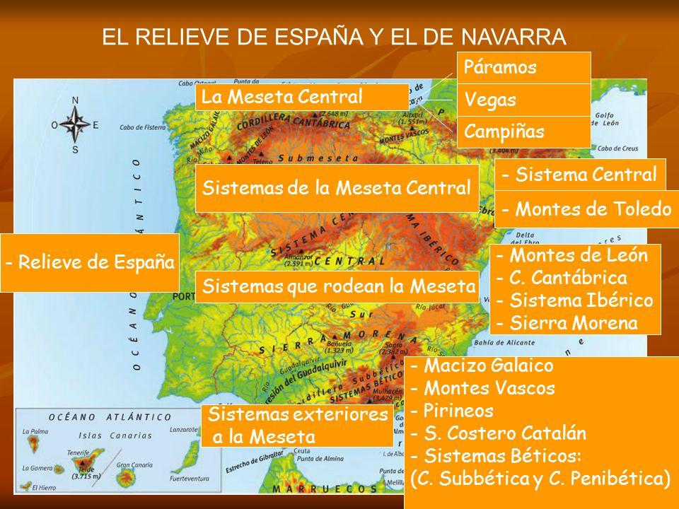 EL RELIEVE DE ESPAÑA Y EL DE NAVARRA Depresiones D.