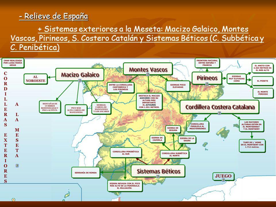 + Sistemas exteriores a la Meseta: Macizo Galaico, Montes Vascos, Pirineos, S.