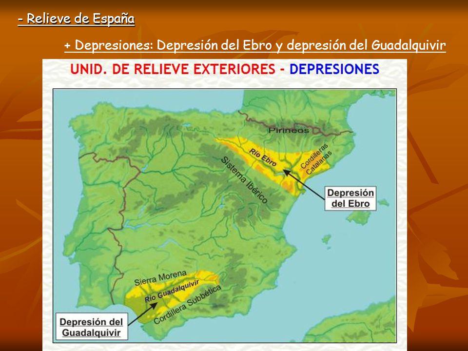 - Relieve de España + Relieve de las islas Baleares S.