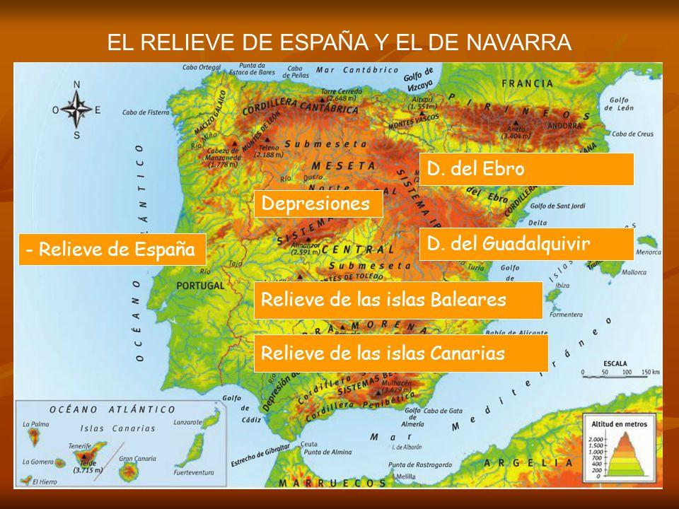 EL RELIEVE DE ESPAÑA Y EL DE NAVARRA Costa Cantábrica - Costa de Galicia - Costa de Andalucía - Costa de Canarias Costa Atlántica - Costa de Andalucía - Costa de Murcia y de la C.