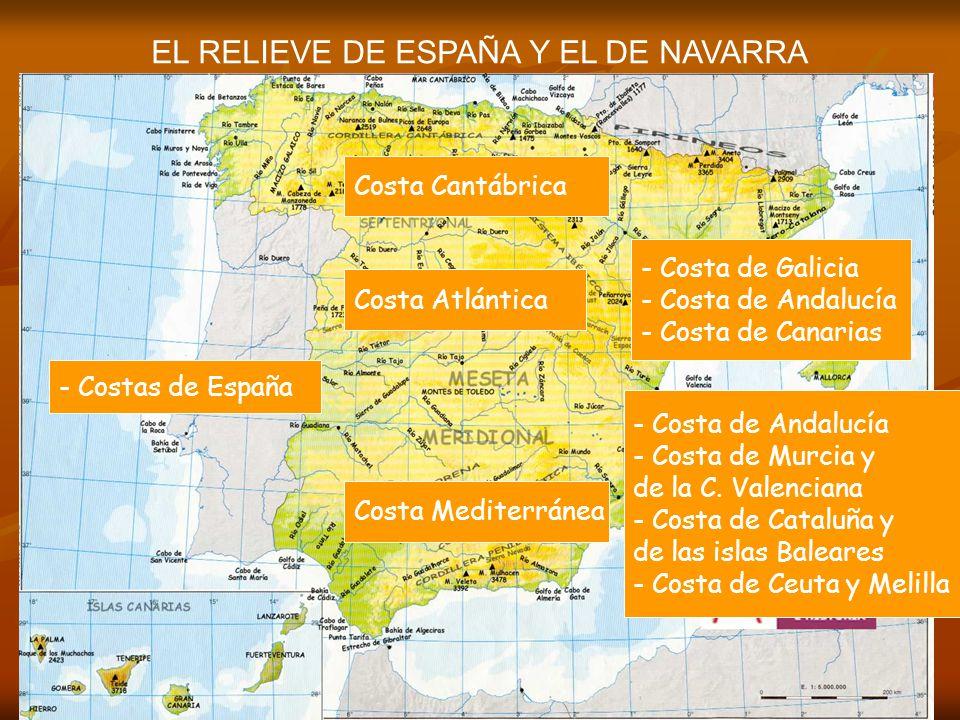 EL RELIEVE DE ESPAÑA Y EL DE NAVARRA Montaña Situación Relieve Pirineos Montes Vascos Situación Relieve Sierras Cuencas Zona Media Situación Relieve Ribera - Relieve de Navarra