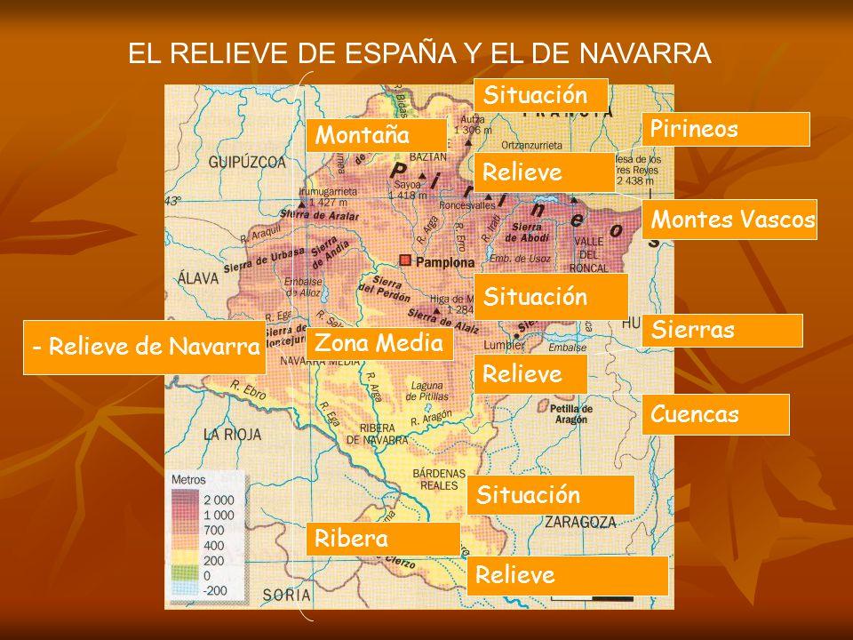 - Relieve de España + La Meseta Central: Páramos, vegas y campiñas Es una amplia llanura que ocupa el centro de la Península Ibérica.