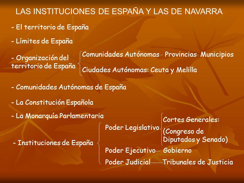 LAS INSTITUCIONES DE ESPAÑA Y LAS DE NAVARRA - El territorio de España - Límites de España - Organización del territorio de España Comunidades Autónom
