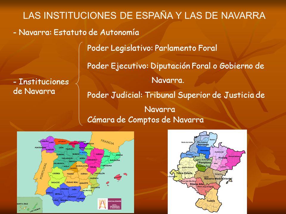 LAS INSTITUCIONES DE ESPAÑA Y LAS DE NAVARRA - Navarra: Estatuto de Autonomía Poder Legislativo: Parlamento Foral Poder Ejecutivo: Diputación Foral o