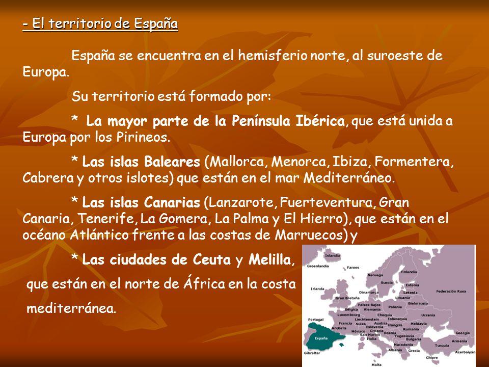 - El territorio de España España se encuentra en el hemisferio norte, al suroeste de Europa. Su territorio está formado por: * La mayor parte de la Pe