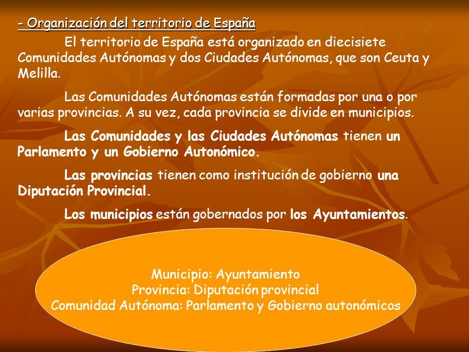 - Organización del territorio de España El territorio de España está organizado en diecisiete Comunidades Autónomas y dos Ciudades Autónomas, que son