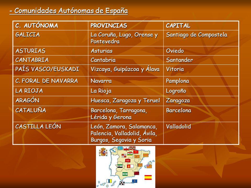 C. AUTÓNOMA PROVINCIASCAPITAL GALICIA La Coruña, Lugo, Orense y Pontevedra Santiago de Compostela ASTURIASAsturiasOviedo CANTABRIACantabriaSantander P