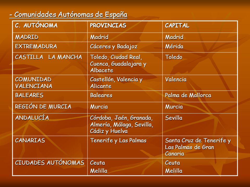 - Comunidades Autónomas de España C. AUTÓNOMA PROVINCIASCAPITAL MADRIDMadridMadrid EXTREMADURA Cáceres y Badajoz Mérida CASTILLA LA MANCHA Toledo, Ciu