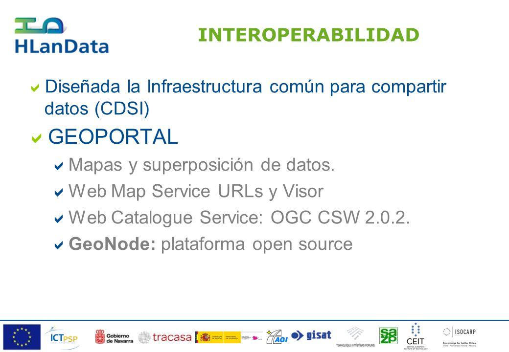 INTEROPERABILIDAD Diseñada la Infraestructura común para compartir datos (CDSI) GEOPORTAL Mapas y superposición de datos.