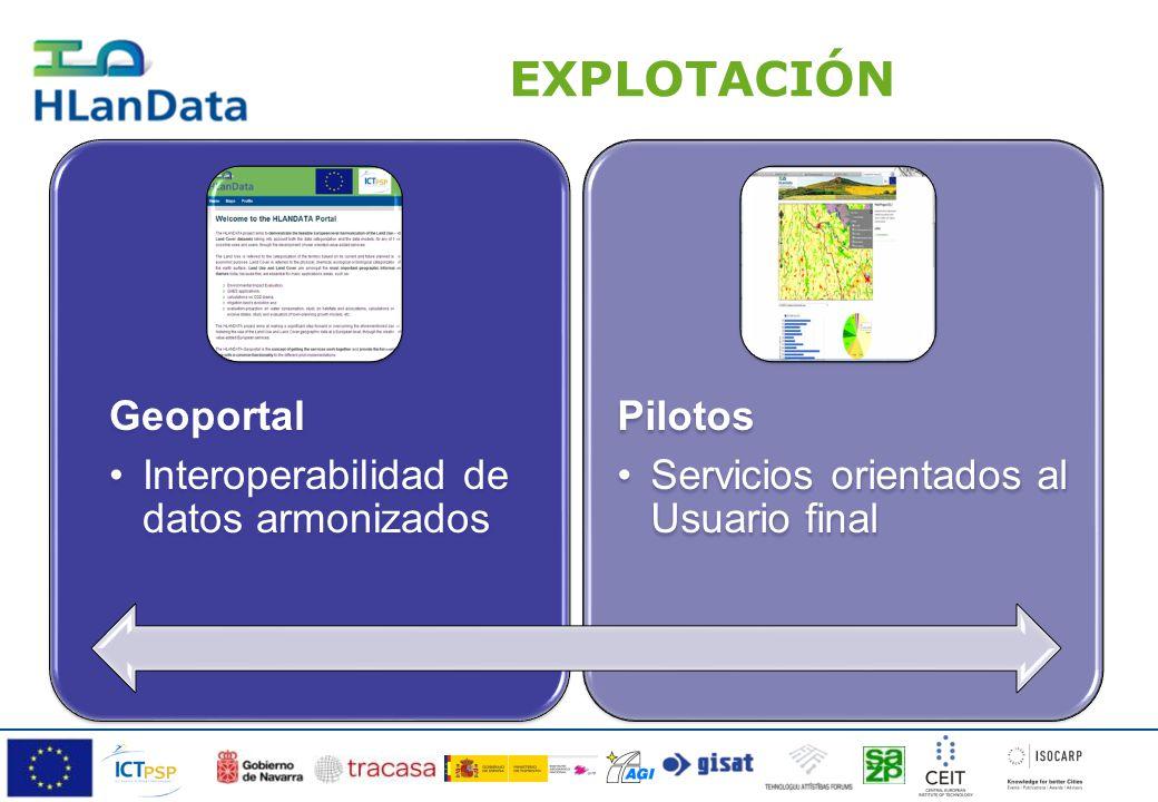 EXPLOTACIÓN Geoportal Interoperabilidad de datos armonizados Pilotos Servicios orientados al Usuario final