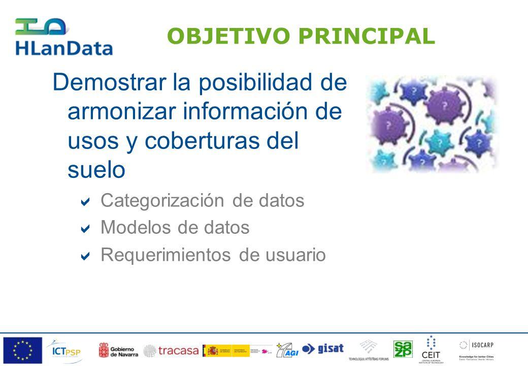 OBJETIVO PRINCIPAL Demostrar la posibilidad de armonizar información de usos y coberturas del suelo Categorización de datos Modelos de datos Requerimientos de usuario