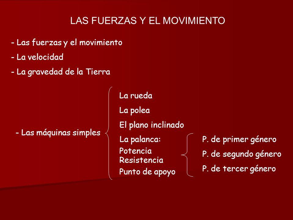 LAS FUERZAS Y EL MOVIMIENTO - Las fuerzas y el movimiento - La velocidad - La gravedad de la Tierra La rueda La polea El plano inclinado P. de primer