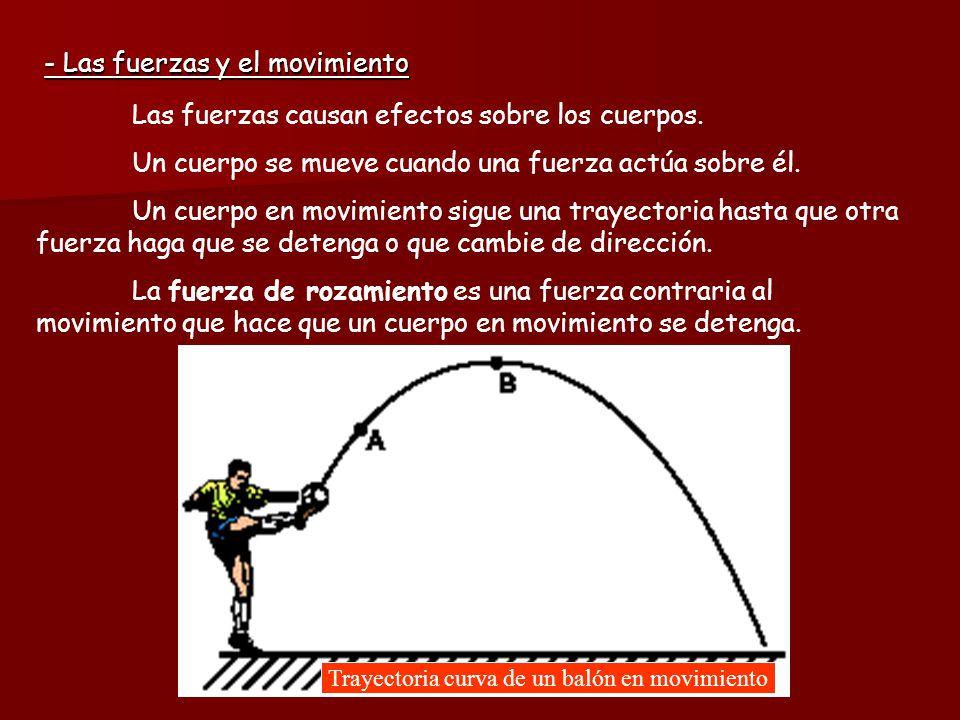 - Las fuerzas y el movimiento Las fuerzas causan efectos sobre los cuerpos. Un cuerpo se mueve cuando una fuerza actúa sobre él. Un cuerpo en movimien
