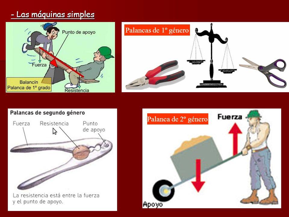 - Las máquinas simples Palancas de 1º género Palanca de 2º género