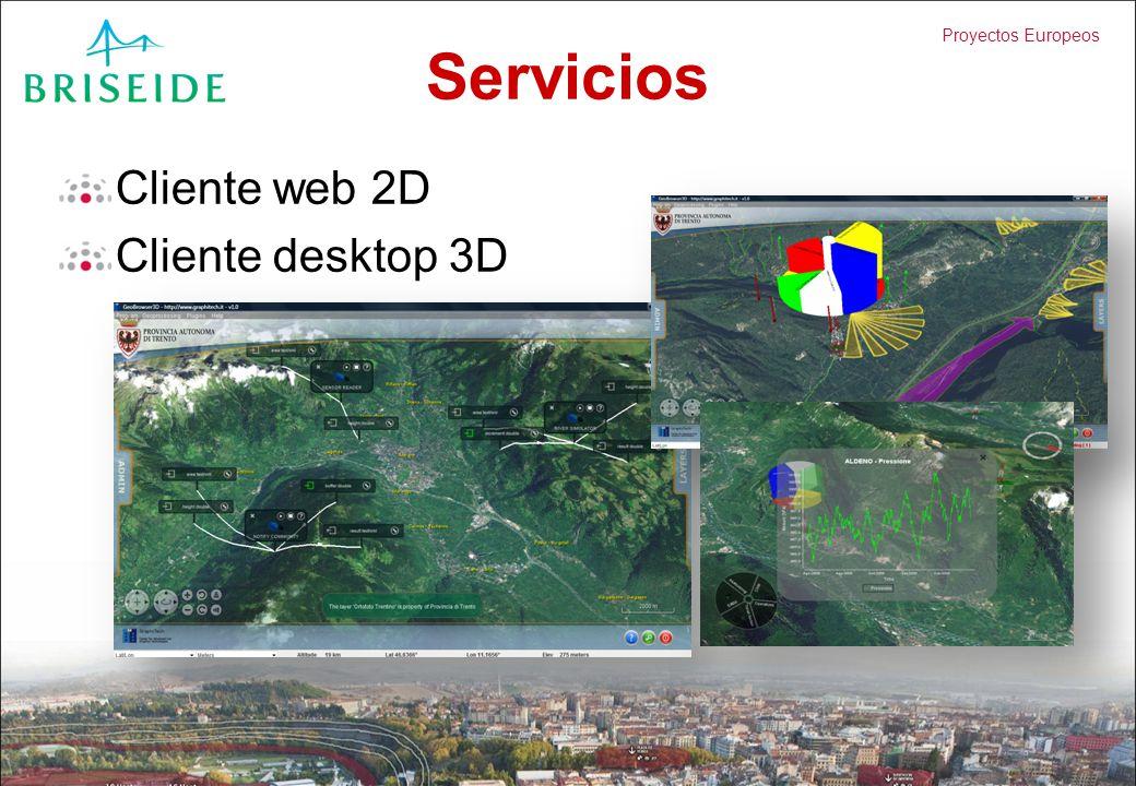 Proyectos Europeos Servicios Cliente web 2D Cliente desktop 3D