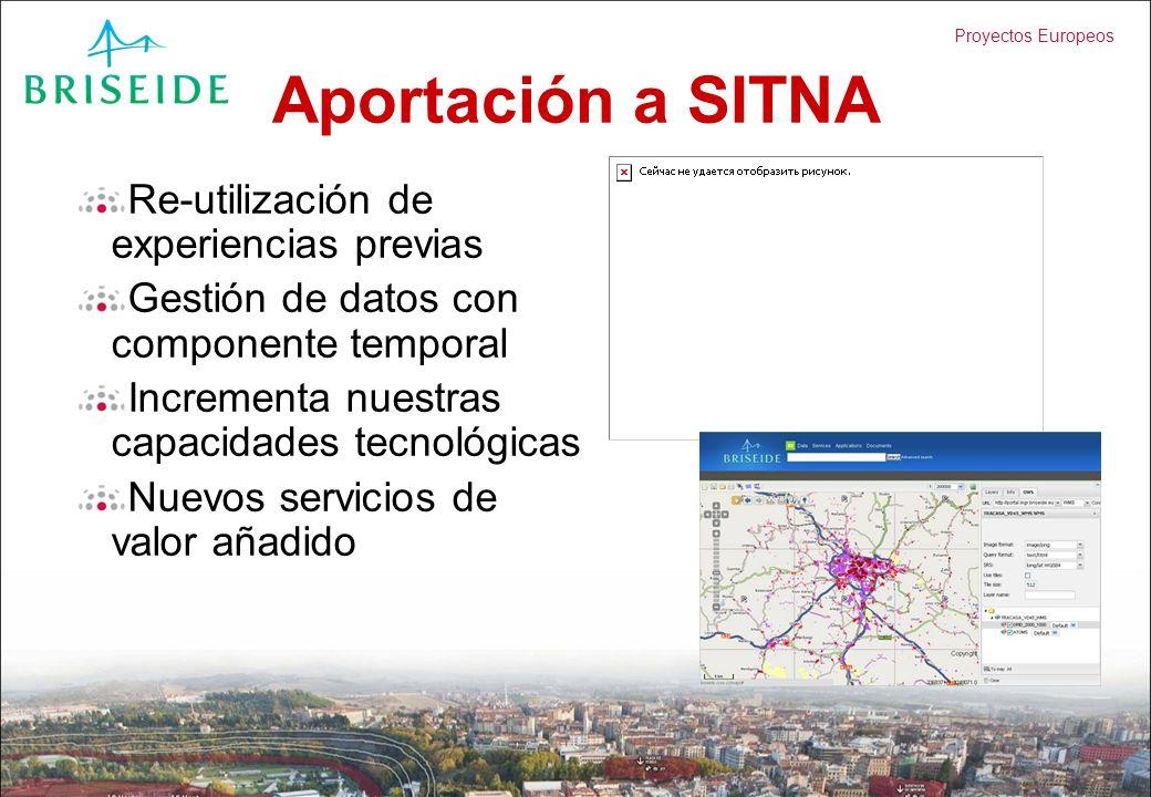 Proyectos Europeos Aportación a SITNA Re-utilización de experiencias previas Gestión de datos con componente temporal Incrementa nuestras capacidades