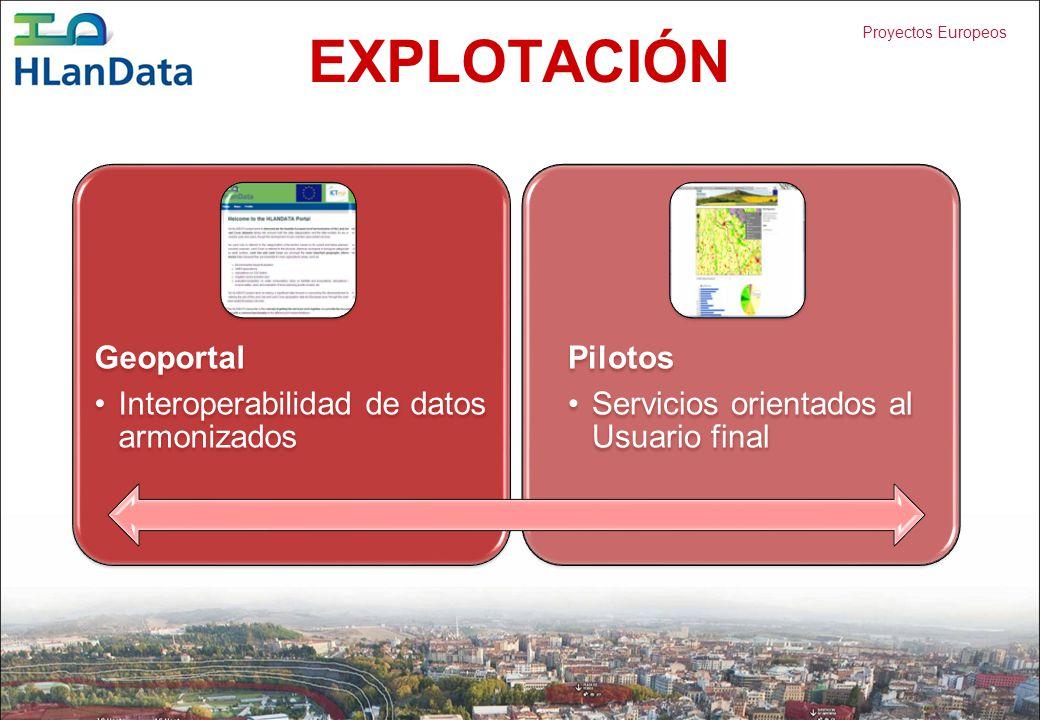 Proyectos Europeos EXPLOTACIÓN Geoportal Interoperabilidad de datos armonizados Pilotos Servicios orientados al Usuario final