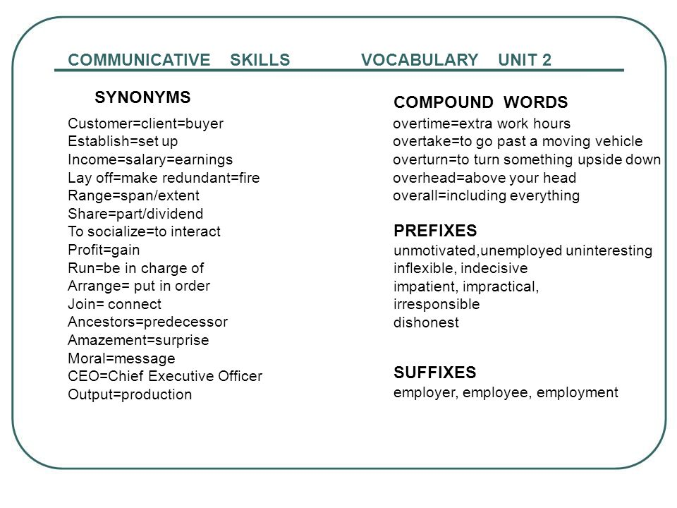 COMMUNICATIVE SKILLS VOCABULARY UNIT 2 Customer=client=buyer Establish=set up Income=salary=earnings Lay off=make redundant=fire Range=span/extent Sha