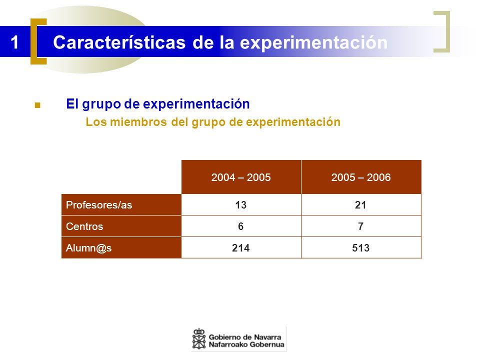 1 Características de la experimentación 2004 – 20052005 – 2006 Profesores/as1321 Centros67 Alumn@s214513 El grupo de experimentación Los miembros del