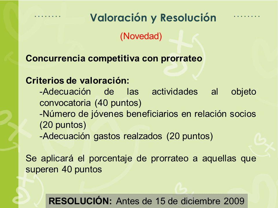 Espacio para título Espacio para texto Valoración y Resolución (Novedad) Concurrencia competitiva con prorrateo Criterios de valoración: -Adecuación de las actividades al objeto convocatoria (40 puntos) -Número de jóvenes beneficiarios en relación socios (20 puntos) -Adecuación gastos realzados (20 puntos) Se aplicará el porcentaje de prorrateo a aquellas que superen 40 puntos RESOLUCIÓN: Antes de 15 de diciembre 2009
