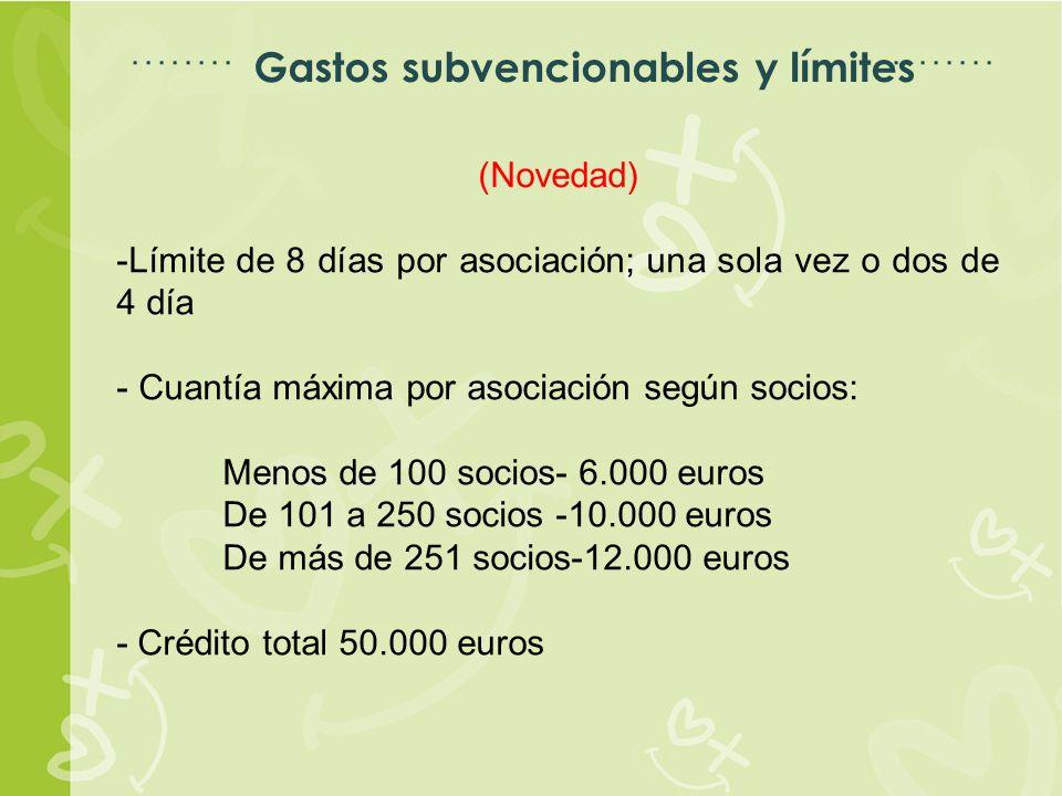 Espacio para título Espacio para texto Gastos subvencionables y límites (Novedad) -Límite de 8 días por asociación; una sola vez o dos de 4 día - Cuantía máxima por asociación según socios: Menos de 100 socios- 6.000 euros De 101 a 250 socios -10.000 euros De más de 251 socios-12.000 euros - Crédito total 50.000 euros