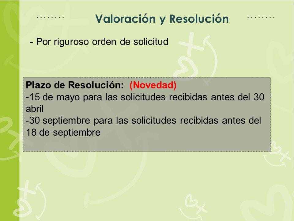 Espacio para título Espacio para texto Valoración y Resolución - Por riguroso orden de solicitud Plazo de Resolución: (Novedad) -15 de mayo para las solicitudes recibidas antes del 30 abril -30 septiembre para las solicitudes recibidas antes del 18 de septiembre