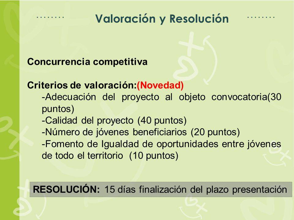 Espacio para título Espacio para texto Valoración y Resolución Concurrencia competitiva Criterios de valoración:(Novedad) -Adecuación del proyecto al objeto convocatoria(30 puntos) -Calidad del proyecto (40 puntos) -Número de jóvenes beneficiarios (20 puntos) -Fomento de Igualdad de oportunidades entre jóvenes de todo el territorio (10 puntos) RESOLUCIÓN: 15 días finalización del plazo presentación