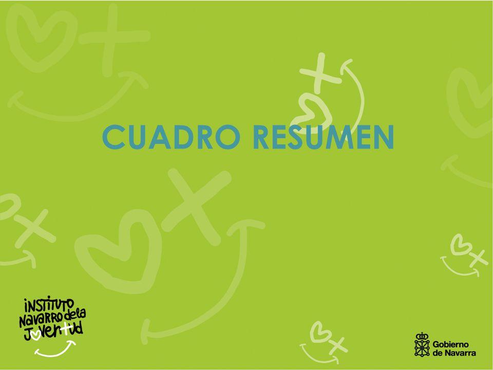 CUADRO RESUMEN