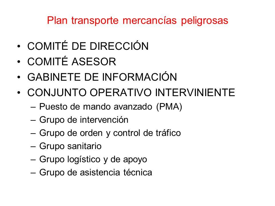 Plan transporte mercancías peligrosas COMITÉ DE DIRECCIÓN COMITÉ ASESOR GABINETE DE INFORMACIÓN CONJUNTO OPERATIVO INTERVINIENTE –Puesto de mando avan