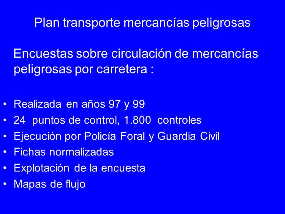 Plan transporte mercancías peligrosas Encuestas sobre circulación de mercancías peligrosas por carretera : Realizada en años 97 y 99 24 puntos de cont