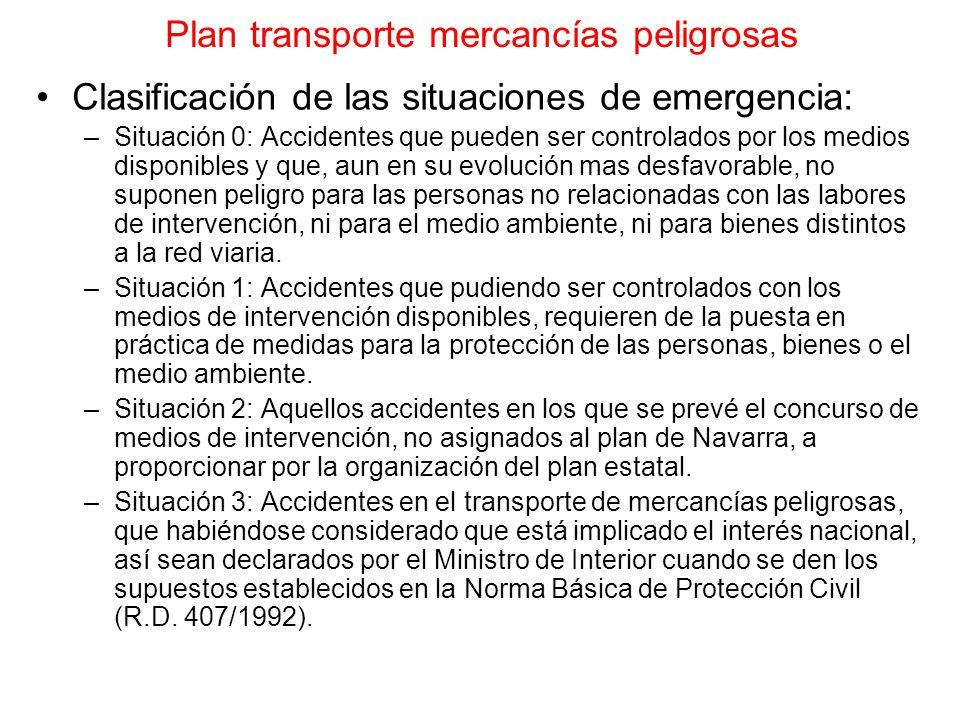 Plan transporte mercancías peligrosas Clasificación de las situaciones de emergencia: –Situación 0: Accidentes que pueden ser controlados por los medi