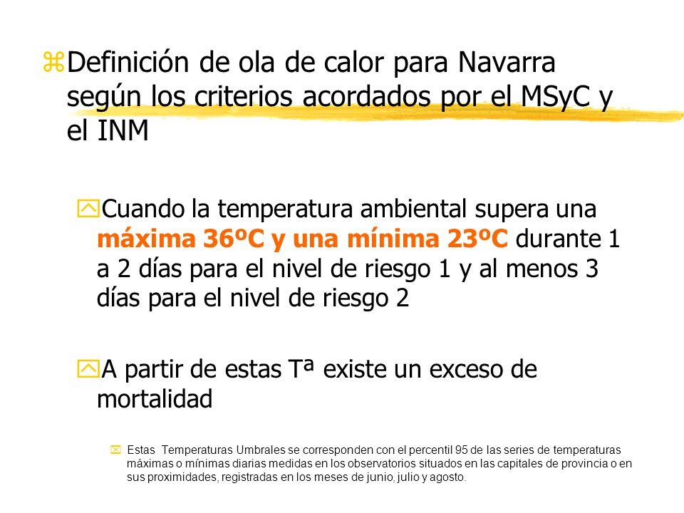 zDefinición de ola de calor para Navarra según los criterios acordados por el MSyC y el INM yCuando la temperatura ambiental supera una máxima 36ºC y una mínima 23ºC durante 1 a 2 días para el nivel de riesgo 1 y al menos 3 días para el nivel de riesgo 2 yA partir de estas Tª existe un exceso de mortalidad xEstas Temperaturas Umbrales se corresponden con el percentil 95 de las series de temperaturas máximas o mínimas diarias medidas en los observatorios situados en las capitales de provincia o en sus proximidades, registradas en los meses de junio, julio y agosto.