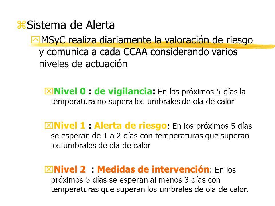 zSistema de Alerta yMSyC realiza diariamente la valoración de riesgo y comunica a cada CCAA considerando varios niveles de actuación xNivel 0 : de vigilancia: En los próximos 5 días la temperatura no supera los umbrales de ola de calor xNivel 1 : Alerta de riesgo : En los próximos 5 días se esperan de 1 a 2 días con temperaturas que superan los umbrales de ola de calor xNivel 2 : Medidas de intervención : En los próximos 5 días se esperan al menos 3 días con temperaturas que superan los umbrales de ola de calor.