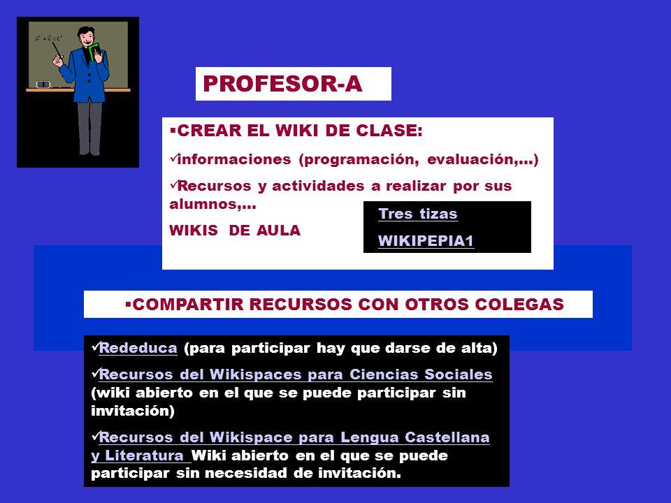 PROFESOR-A CREAR EL WIKI DE CLASE: informaciones (programación, evaluación,...) Recursos y actividades a realizar por sus alumnos,...