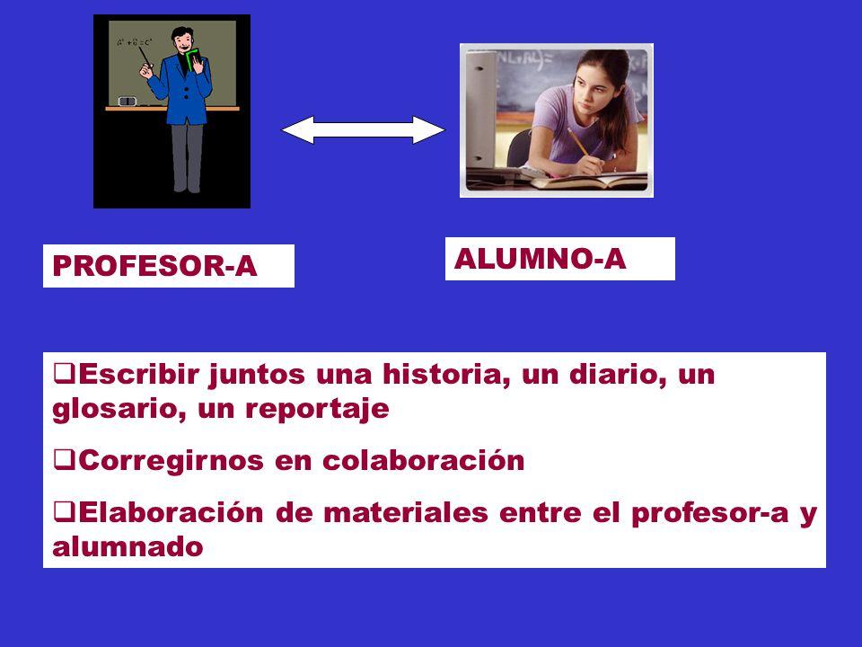 PROFESOR-A ALUMNO-A Escribir juntos una historia, un diario, un glosario, un reportaje Corregirnos en colaboración Elaboración de materiales entre el profesor-a y alumnado