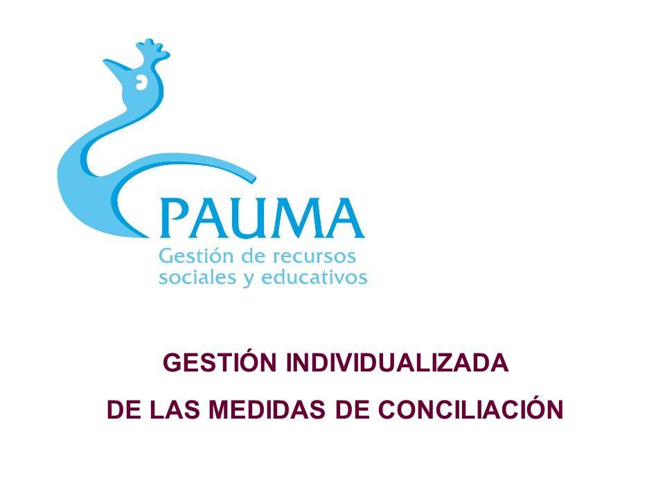 ¿Qué es Pauma.
