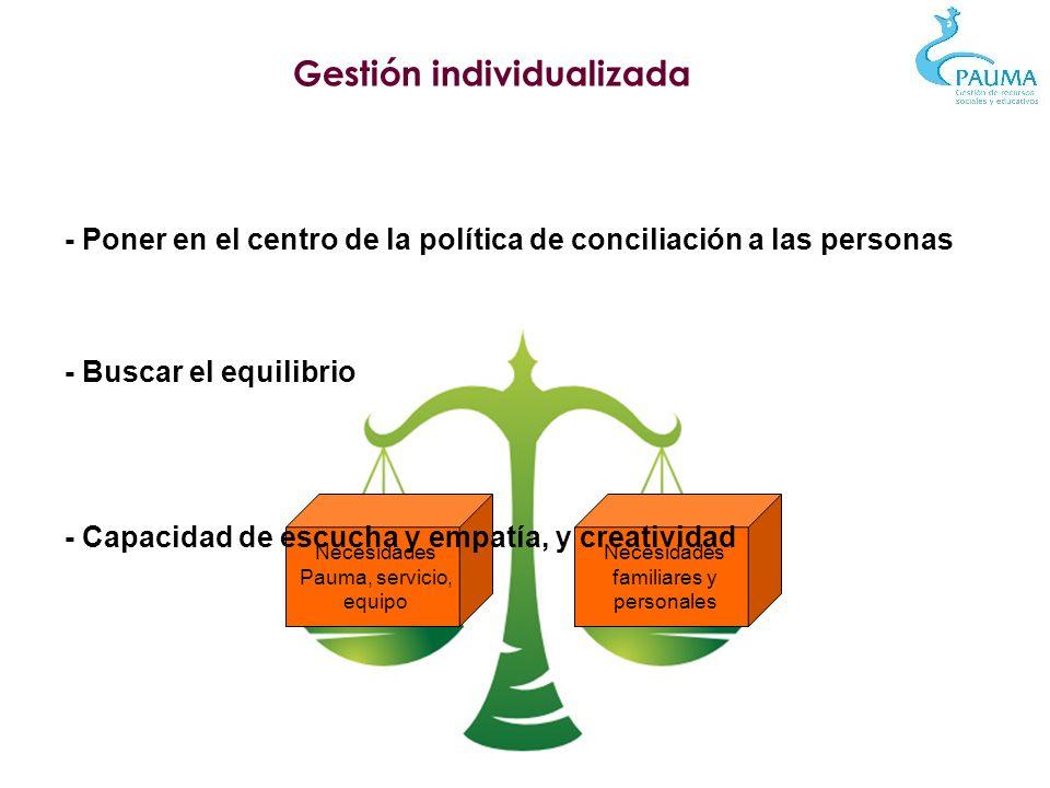 Gestión individualizada - Poner en el centro de la política de conciliación a las personas - Buscar el equilibrio Necesidades Pauma, servicio, equipo